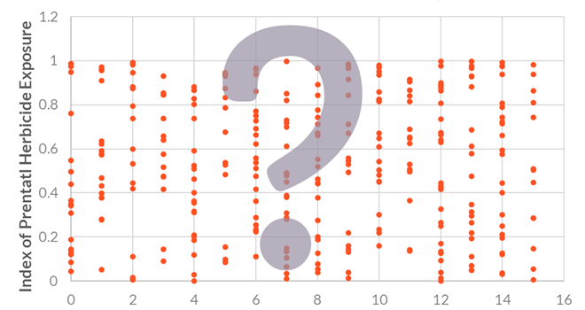 Connecting Dots: Musings on What Data Can Teach Us